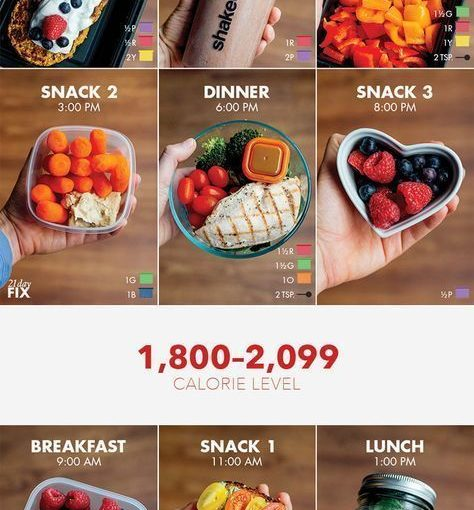If you are in 21 days Faster your diet plan, take a look at these quick and easy meals for …