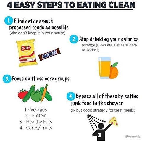 Topic: 4 ขั้นตอนง่ายๆในการกิน CLEAN   อย่าเก็บอาหารแปรรูป …