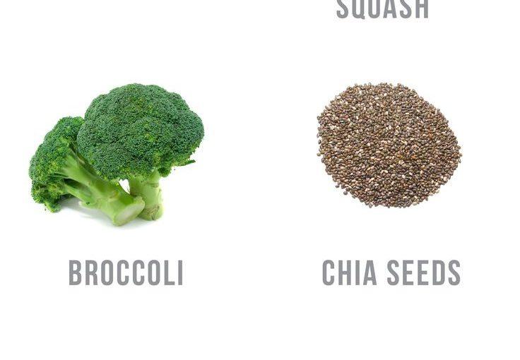 อาหารจากสมุนไพร: วิธีการได้รับแคลเซียมเพียงพอโดยไม่ใช้ผลิตภัณฑ์นม ฐานพืช …