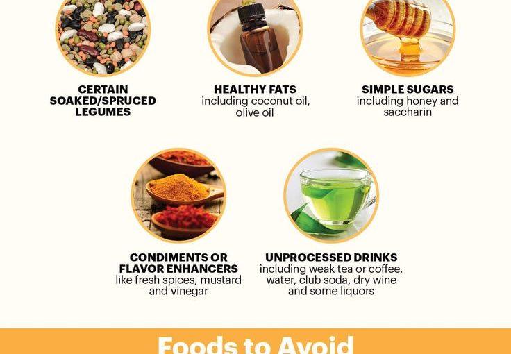 SCD voedingsmiddelen om te eten en te vermijden – ดร. แคร็กเกอร์ www.draxe.com #health #holistic #natur …