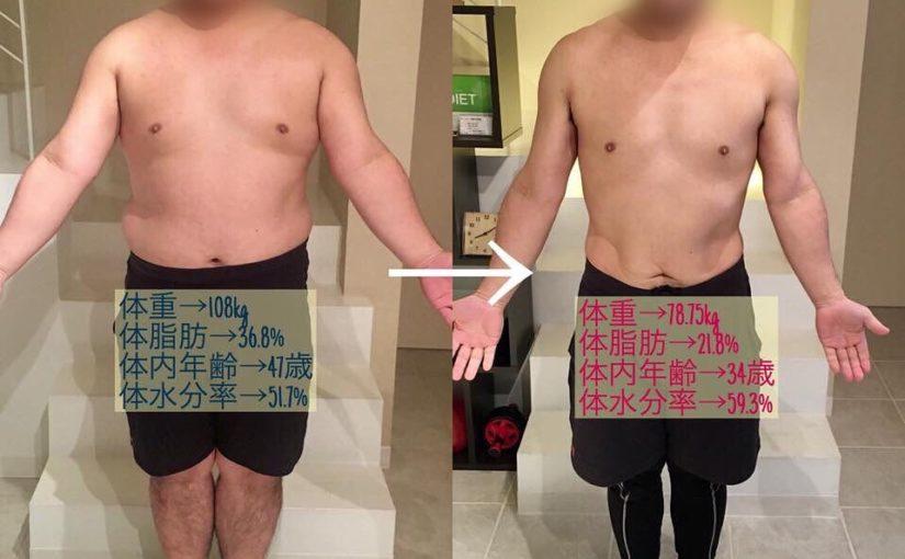 ลูกค้าของร้าน Meguro มันค่อนข้างสดชื่น  # DIETA Azabujubane ไซตามะชินโทดินลงไปตรงกลาง Meguro Tachikawa # Personal trainer #healthy # Jim # gy …