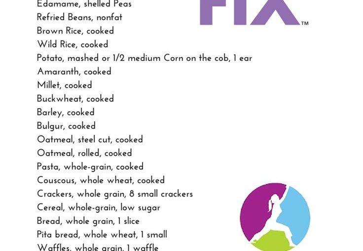 ฟิตเนสคริสเตียนและอาหาร: 21 วันแก้ไขรายการอาหารสีเหลือง
