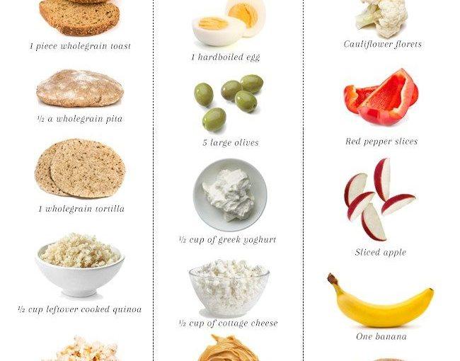 นักโภชนาการอธิบายว่า: ขนมขบเคี้ยวเพื่อส่งเสริมการเผาผลาญอย่างไร
