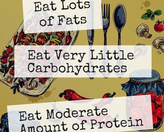 รายการอาหาร Ketogenic Diet – รับรายชื่อทั้งหมดที่นี่: Paleomagazine.com …