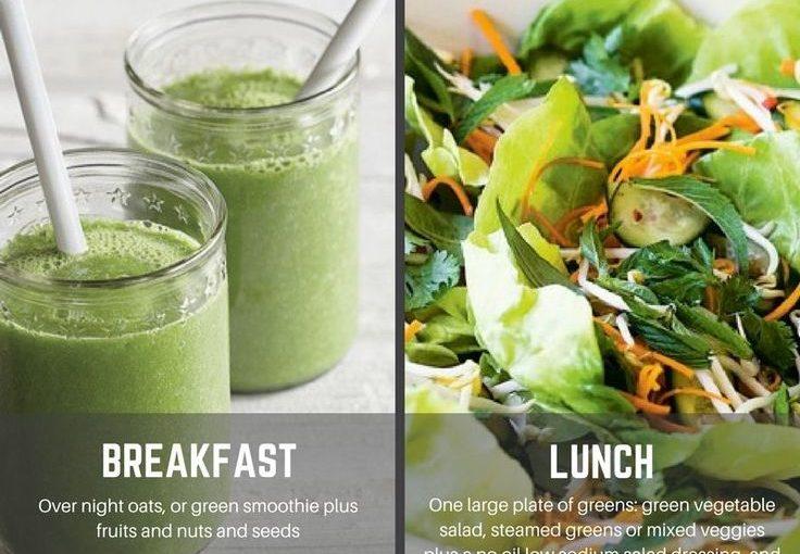 วิธีการลดน้ำหนัก 20 ปอนด์เป็นเวลา 2 สัปดาห์โดยไม่ต้องใช้แนวทางทางโภชนาการที่สร้างขึ้น …