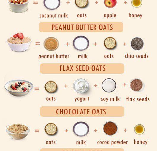 ข้าวโอ๊ตเป็นที่รู้จักกันดีว่าเป็นอาหารเช้าเพื่อสุขภาพและเป็นที่รักของหลาย ๆ คน คุณไม่อาจจะ …