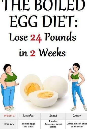 กินไข่ที่ปรุงสุกถ้าคุณต้องการลดน้ำหนัก แฟชั่น Kanyget +