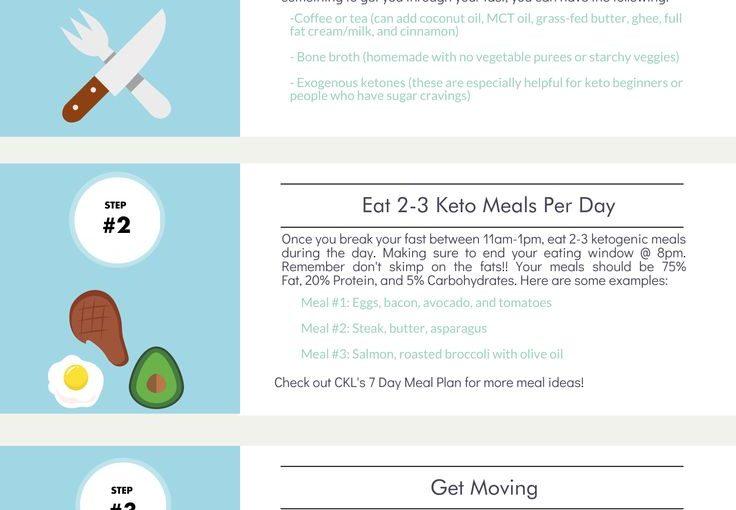 โปรโตคอล Keto และอดอาหาร 7 วันท้าทาย keto | อาหารคีโต | ketogenic | Int …