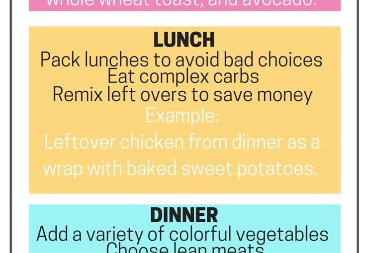 คุณมีส่วนร่วมใน 7 วันกินอาหารที่ท้าทาย? คุณกำลังมองหา …