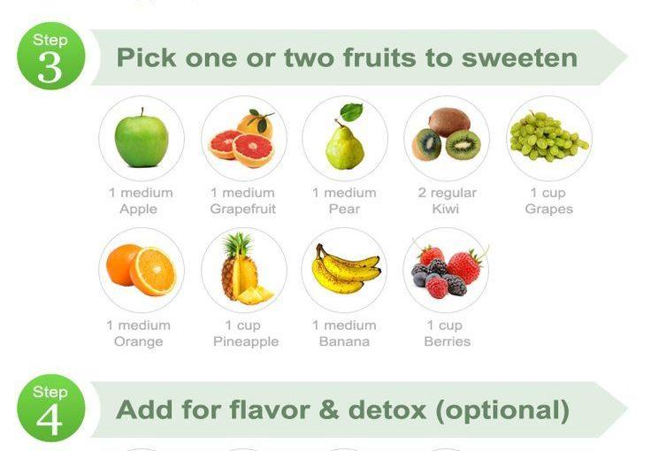 แนวทางการทำสมู ธ ตี้สีเขียวที่สมบูรณ์แบบเพื่อสุขภาพการลดน้ำหนักและพลัง ….