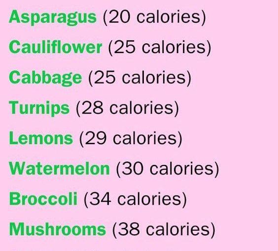 20 แคลอรี่ไม่อิ่มตัว Glenn Gration: อาหารเหล่านี้ (ผักและผลไม้) อยู่ในระดับต่ำ …