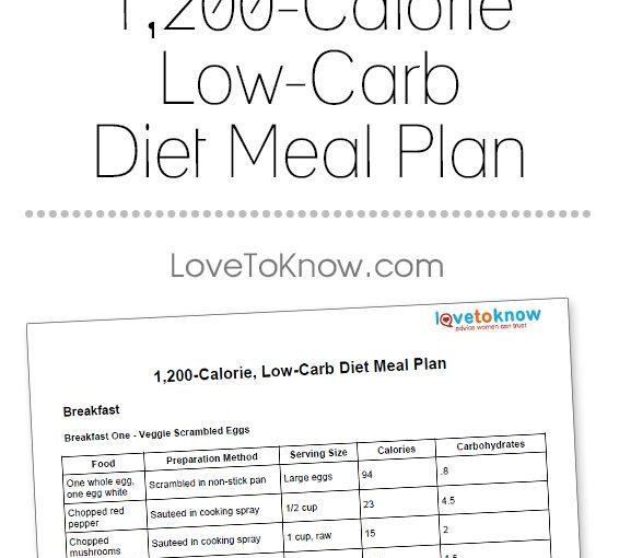 เพิ่มการสูญเสียน้ำหนักโดยทำตามแผนการรับประทานอาหารแคลอรี่ต่ำคาร์โบไฮเดรตต่ำ …