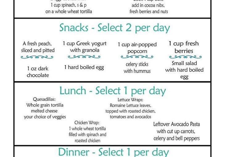 แผนอาหารที่สะอาด นี่คือสัปดาห์ที่ 3 ของโปรแกรมทำความสะอาดอาหารฟรีของคุณ! ราคา …