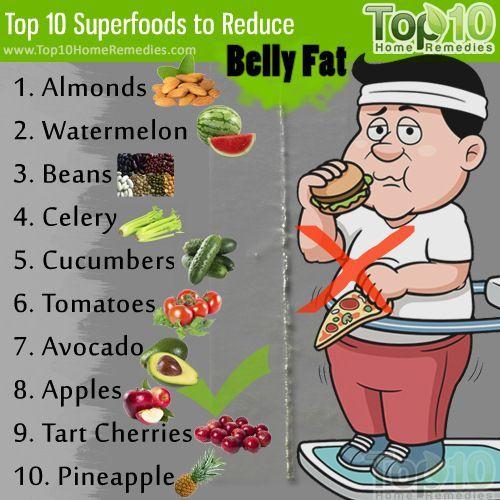 อาหารลดไขมันในกระเพาะอาหาร – ฉันยอมรับได้ว่าอาหารเหล่านี้เป็นอาหารเพื่อสุขภาพ แต่ …