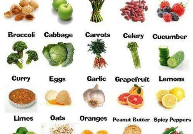 ผักและผลไม้ #eathealthy #cabbagesoupdiet www.erodethefat.c …