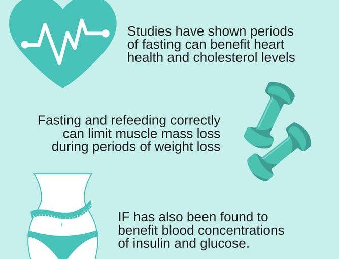 วิธีเริ่มต้นด้วยการอดอาหารเป็นระยะเพื่อลดน้ำหนัก เทคโนโลยีฟรีนี้ …