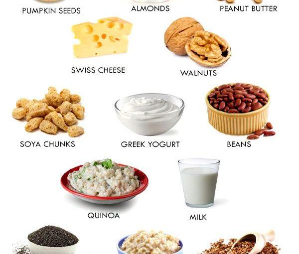 เราไม่มังสวิรัติได้รับแหล่งโปรตีนที่ดีจากการบริโภคประจำวันโดยไม่ต้องชั่งน้ำหนัก …