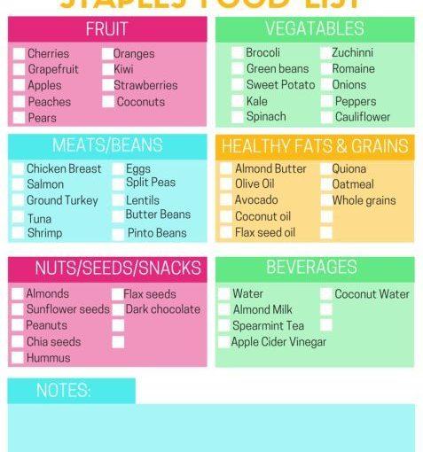 สุดยอดสารบบอาหารหลัก PCOS | คลิกผ่านเพื่อค้นหาอาหารที่คุณ …