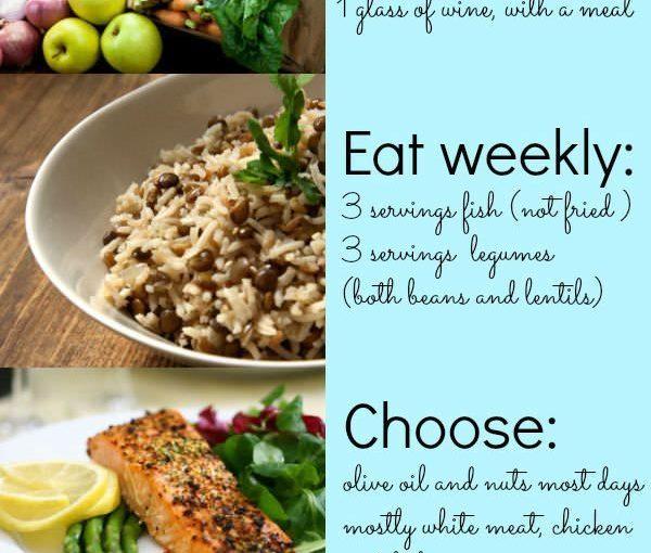 วิธีกินอาหารเมดิเตอร์เรเนียนผ่าน @SparkPeople #diet #weightloss #food #medit …