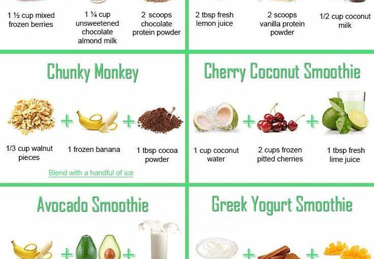 อาหารเช้าปั่นสำหรับการลดน้ำหนัก