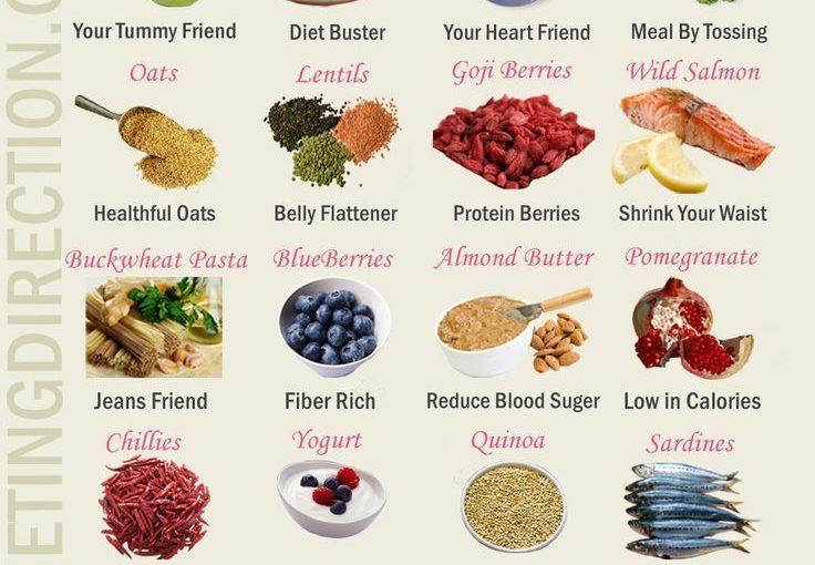 กินนี่เพื่อลดน้ำหนัก #weightloss #tips #healthcare