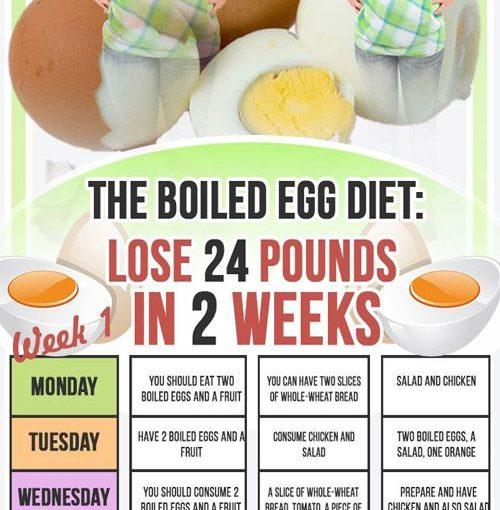 อาหารไข่ต้ม – ลดน้ำหนัก 24 ปอนด์ในเวลาเพียง 2 สัปดาห์